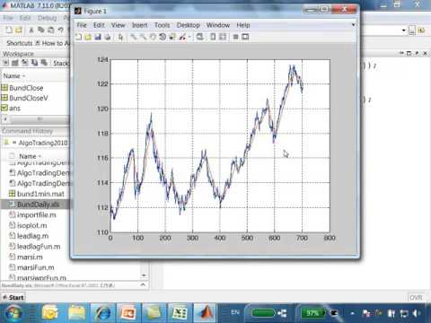 Algorithmic Trading with MATLAB in Chinese