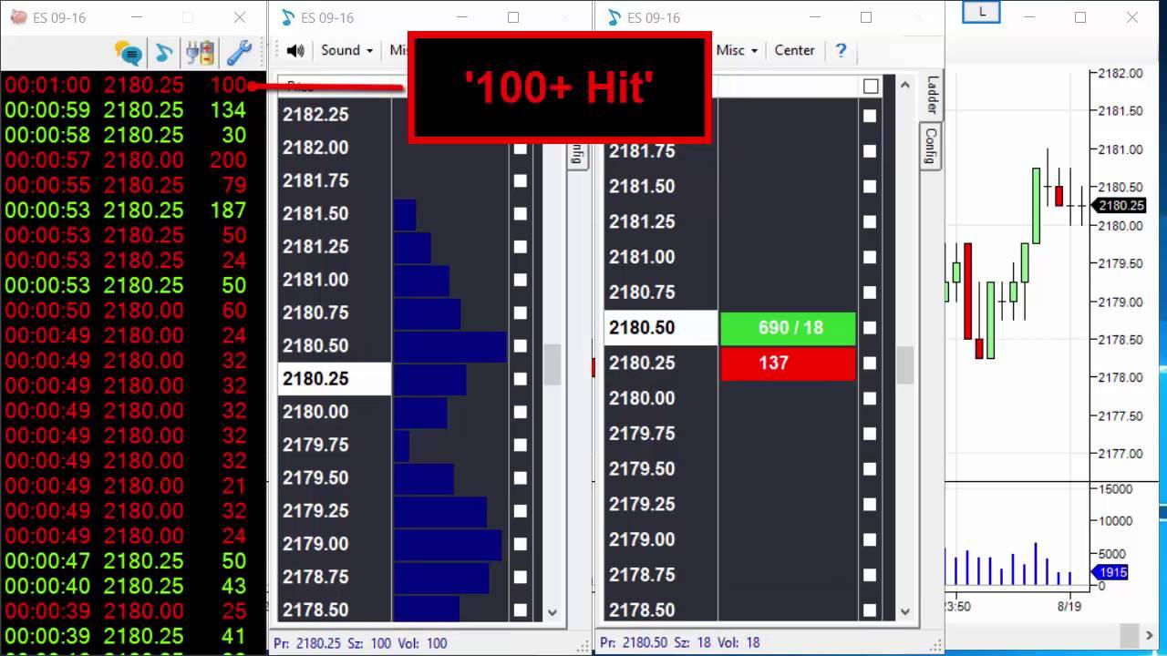 PriceSquawk   Audible Market Technology