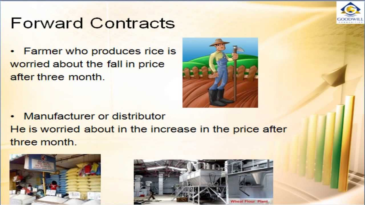 What are Futures? GoodWill Commodities Commodity trading ...