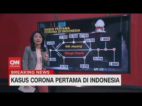 Kasus Virus Corona