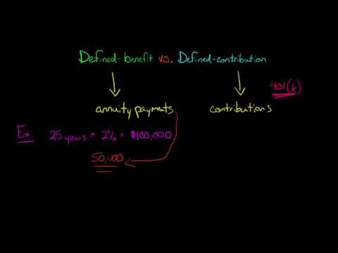Defined Benefit vs. Defined Contribution Pension Plan