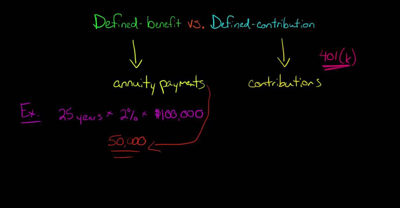 Defined Benefit Plans |MyRetirementPaycheck.org