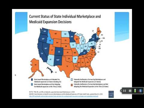 Introduction to the Affordable Care Act