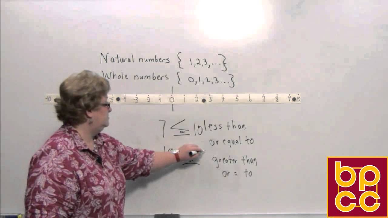 Math 098 module 11 natural numbers whole numbers and symbols math 098 module 11 natural numbers whole numbers and symbols biocorpaavc Gallery
