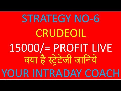 STRATEGY NO-6, No loss Intraday crude oil trading strategies||crude oil trading strategies.