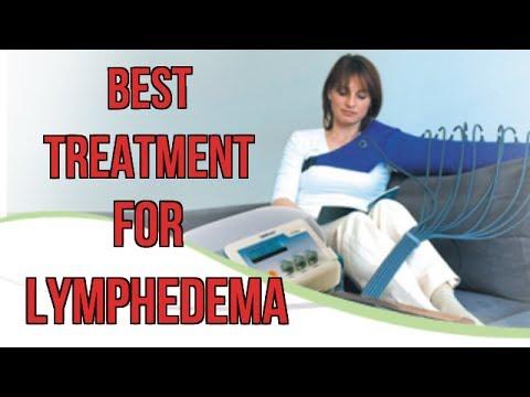 Lymphedema After Breas...