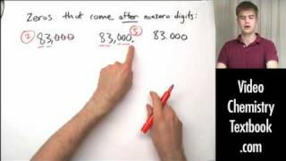 Significant Figures and Zero (1.3) thumbnail