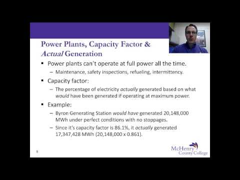 Power Plant Capacity Factor and Actual Generation
