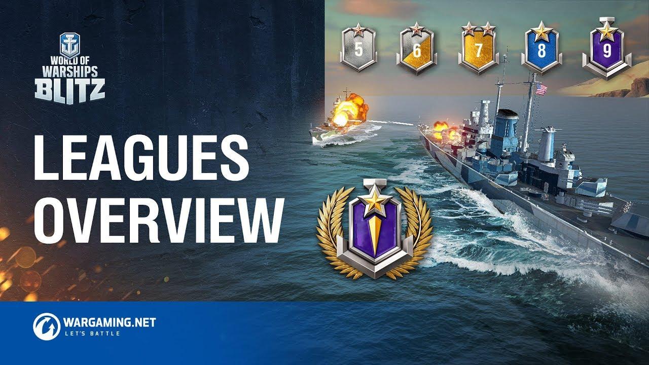 World of Warships Blitz: League System