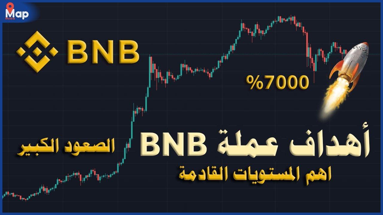 اهداف عملة BNB حتى نهاية البول ران الحالي و اهم المستويات القادمة