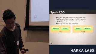 Running Real-Time Queries with Spark and Shark on Top of C* Data