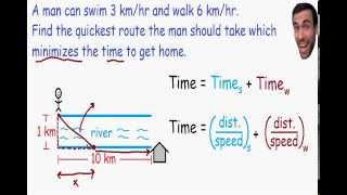 Optimization - Minimum Time To Cross River