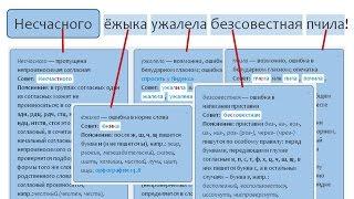 Как правильно писать не зная правил? |  «Орфограммка» — онлайн-система проверки правописания.(, 2014-11-02T19:54:22.000Z)