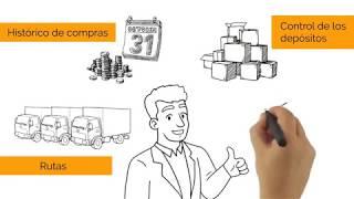 Gespromo CRM Distribuidores de Recambios