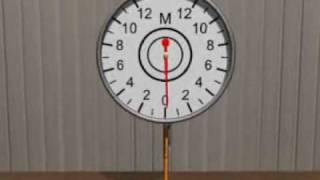 Динамометр(З диску Бібліотека електронних наочностей. Фізика 7-9., 2010-07-01T07:14:51.000Z)