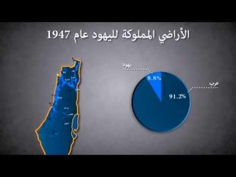 باختصار كيف نشأت القضية الفلسطينية