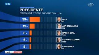 Pesquisa Datafolha mostra Lula na liderança com 39%