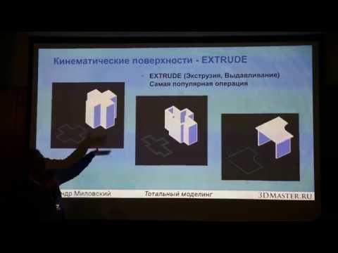 Тотальный моделлинг - классическая лекция про методы моделирования, Александр Миловский