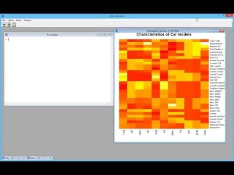Create simple Heat Maps in R using heatmap()
