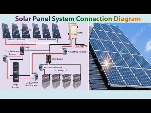 Solar Panel System Connection Diagram | Solar | Solar Panel