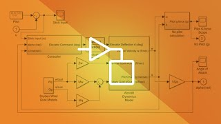 Simulink Onramp Overview