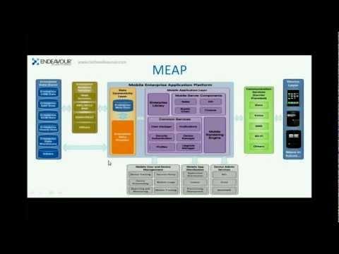 Enterprise Mobility Strategy