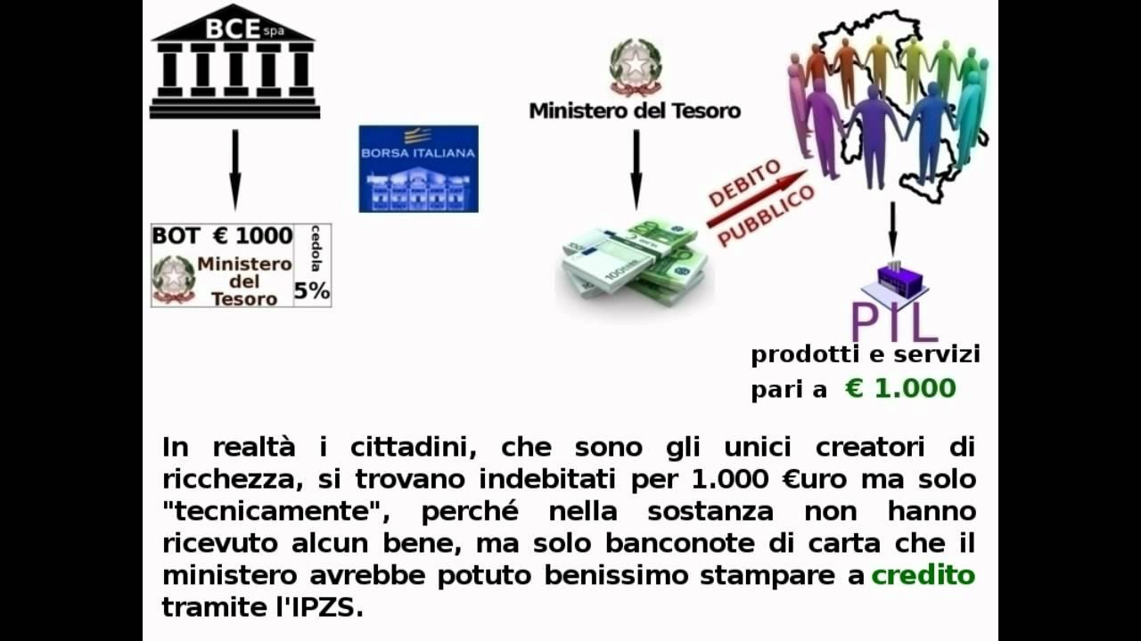 """Risultati immagini per """"Signoraggio bancario e debito pubblico"""
