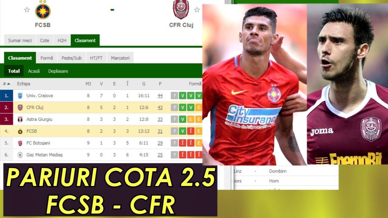 CFR CLUJ – FCSB 1-0  |Fcsb-cfr Cluj