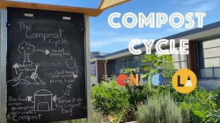 Lesson 5.  Compost Cycle