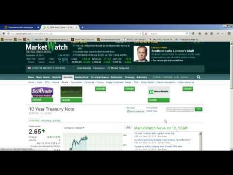 Внутридневной фундаментальный анализ рынка Форекс от 19.09.2014