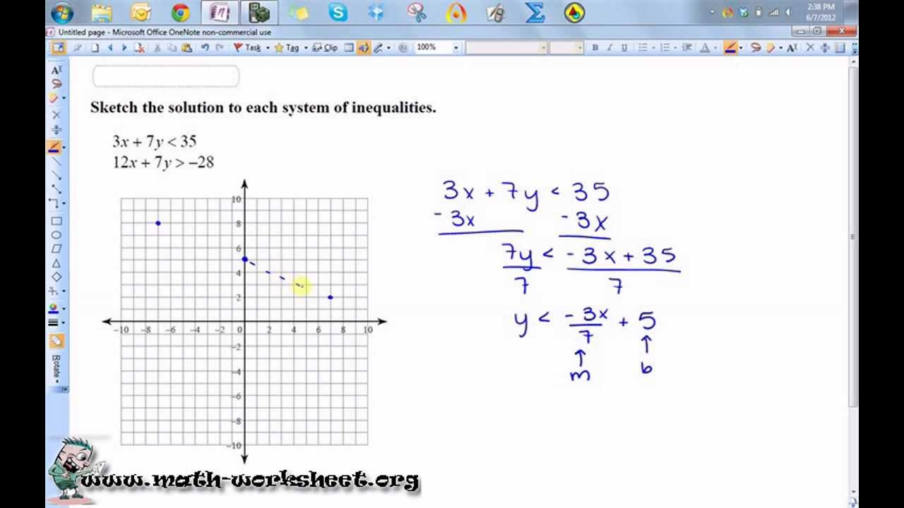 Algebra Systems of Equations and Inequalities Graphing systems – Solving Systems of Inequalities by Graphing Worksheet