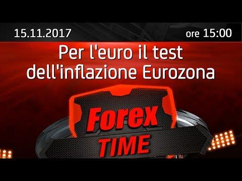 Forex Time: Per l'euro il test dell'inflazione Eurozona