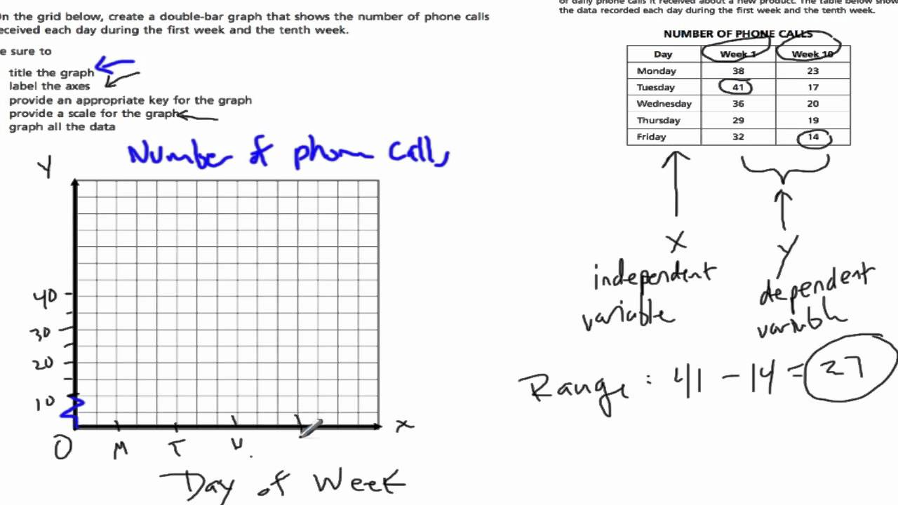 worksheet Double Line Graph line graphs and double bar s3 youtube s3