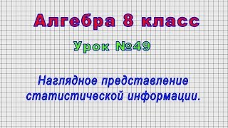 Алгебра 8 класс (Урок№49 - Наглядное представление статистической информации.)