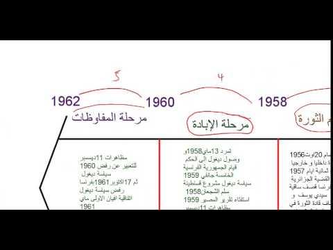 أضخم ملخص في مادة التاريخ حول الثورة الجزائرية باك