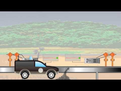 Pipeline Leak Detection System