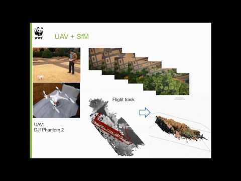Learning Session 49: Forest monitoring using Structure from Motion technology