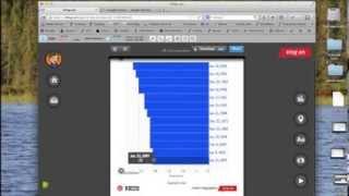 Datawrapper, İnfogr ile grafik oluşturma.ben, Google Grafikler