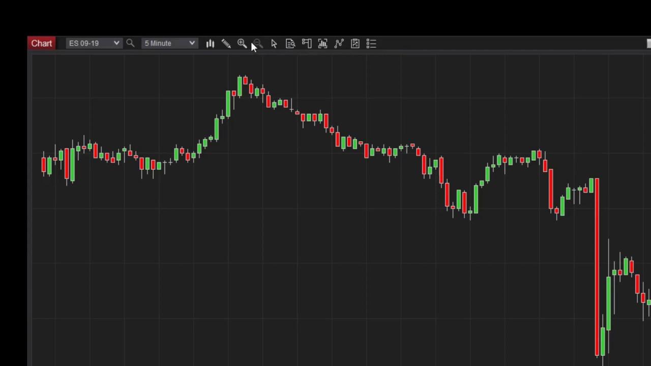 brokeri interactivi de scurtcircuit futures bitcoin