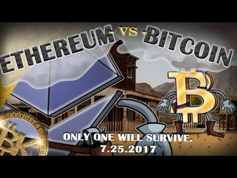 💥 ETHEREUM VS BITCOIN 💥Bitcoin Price $2597 Cryptocurrency News Chart Analysis FREE BITCOIN BTC ETH