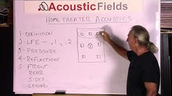 Home Theater Acoustics 101 - www.AcousticFields.com