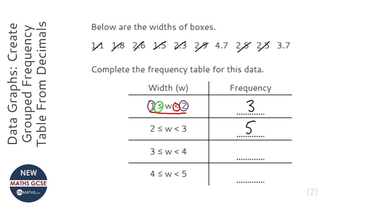 how to do a grouped frequency table