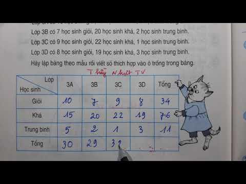 TOÁN LỚP 3 - SGK/ Trang 167 - LUYỆN TẬP - Thầy Nhựt TV