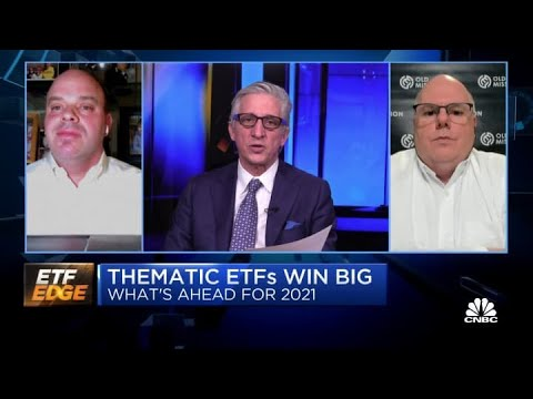 Here's what may be ahead for ETFs in 2021