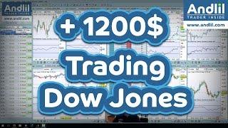 Trading dow jones 30 CFDs et futures YM +1200$