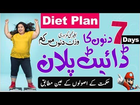 7-day-diet-plan-for-weight-loss-  -weight-loss-programs-  -best-diet-plan-  -(-in-urdu-\-hindi()