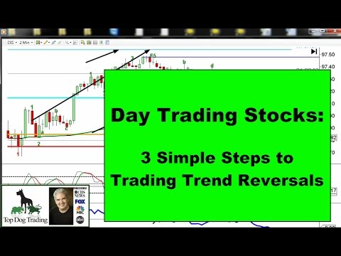 Day Trading Stocks – 3 Steps To Trade Trend Reversals