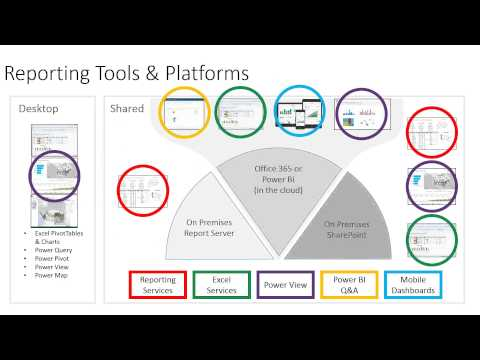 Transforming Reporting Requirements Into A Visual Masterpiece