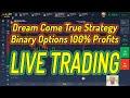 IQ Option - Perfect Strategy 100% profit