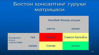 4-дарс 2 кисм Marketing Planning Marketingda rejalashtirish